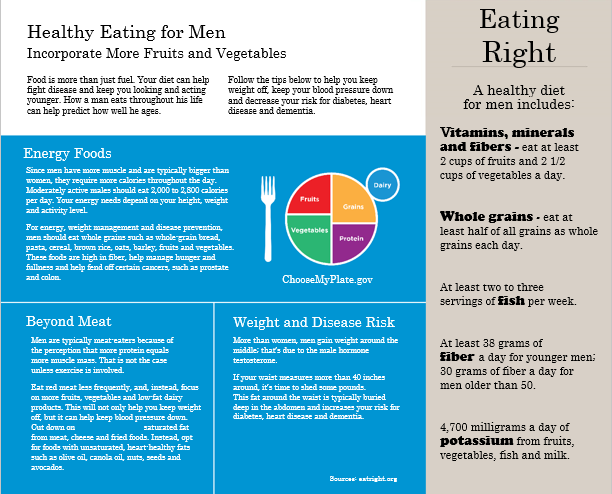Men's_health_month