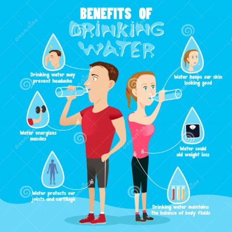 Image result for Benefits of Hydration