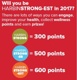 2017 -EST points